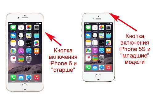 Расположение кнопки включения на iPhone