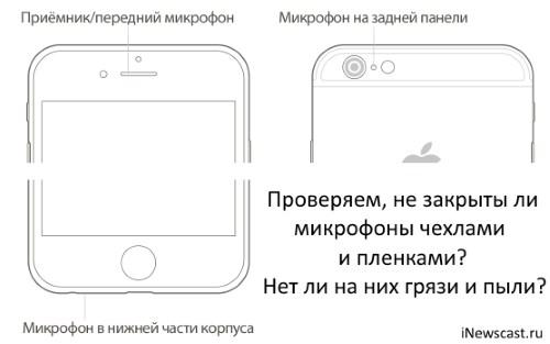 Микрофоны для записи звука видео на iPhone