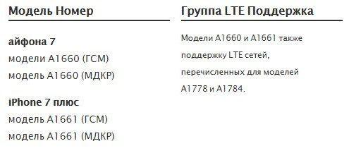 Все модели iPhone 7 поддерживают одинаковые частоты LTE