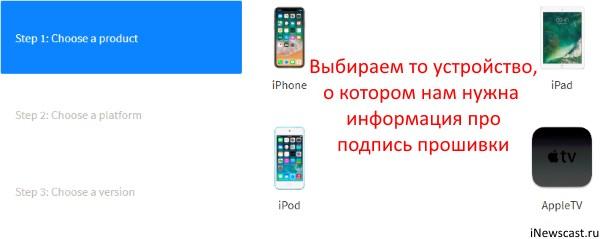 Проверка подписи прошивок iOS