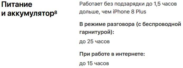 Автономная работа iPhone XR