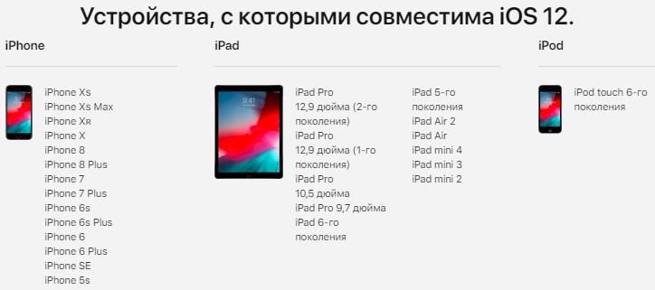 Устройства, с которыми совместима iOS 12