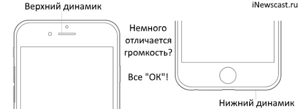 Громкость стереодинамиков iPhone немного отличается