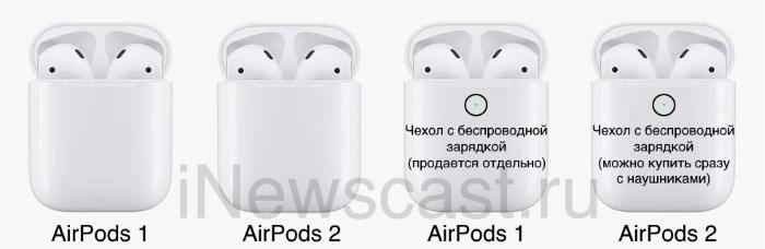 Внешние отличия AirPods 1 и 2