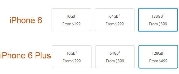 Цена на Айфон 6 с контрактом в США
