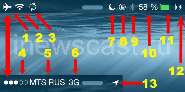 Все значки на экране айфона
