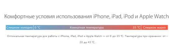 Температурная шкала для iPhone