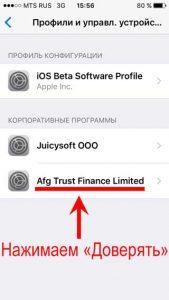Профиль Afg Trust Finance Limited